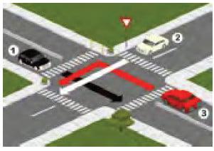 حق تقدم وسایل نقلیه