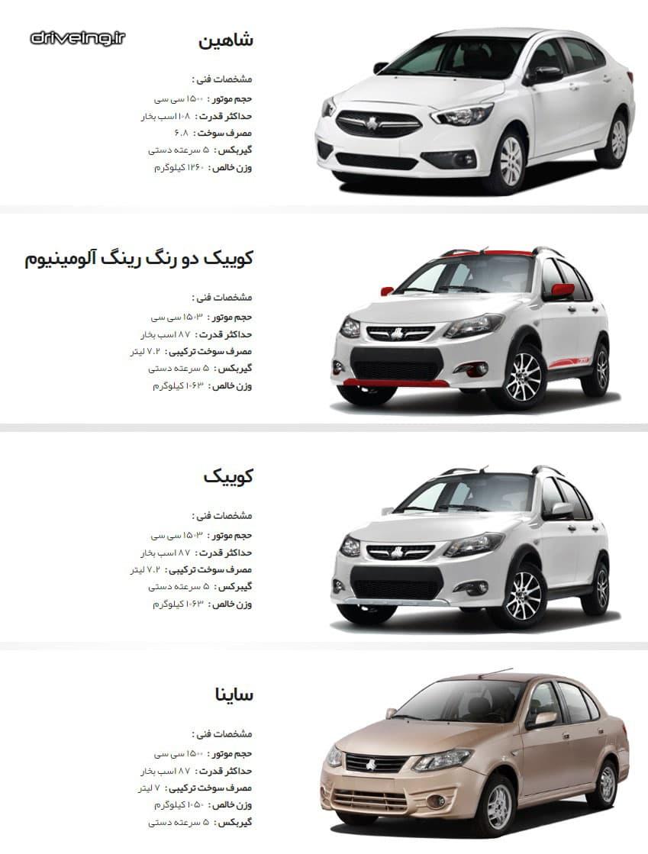 مشخصات پیش فروش محصولات سایپا 18 خرداد