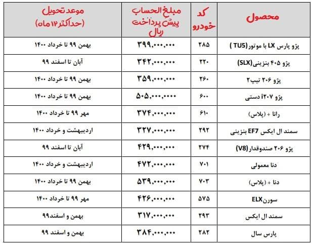 لیست خودروهای طرح پیش فروش ایرانخودرو