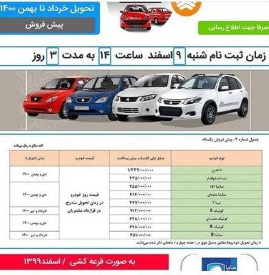 پش فروش محصولات سایپا 9 اسفند