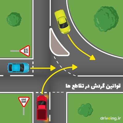 قوانین گردش در تقاطع ها