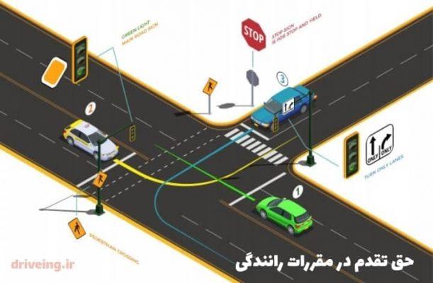 مقررات و رانندگی حق تقدم