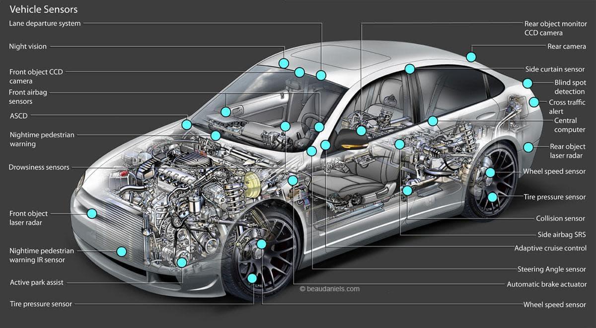 انواع سنسور خودرو به ده ها مورد می رسد
