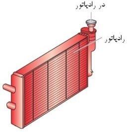 سطح آب رادیاتور